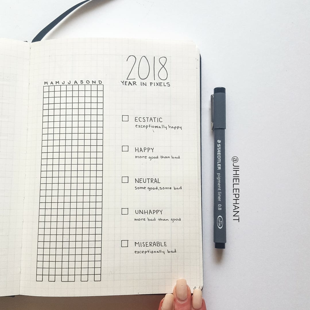 Bullet Journal Layouts to Help Manage Your Mental Health