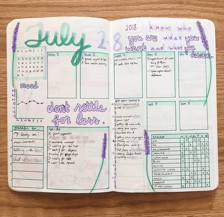 July Bullet Journal Feature | BulletLeea