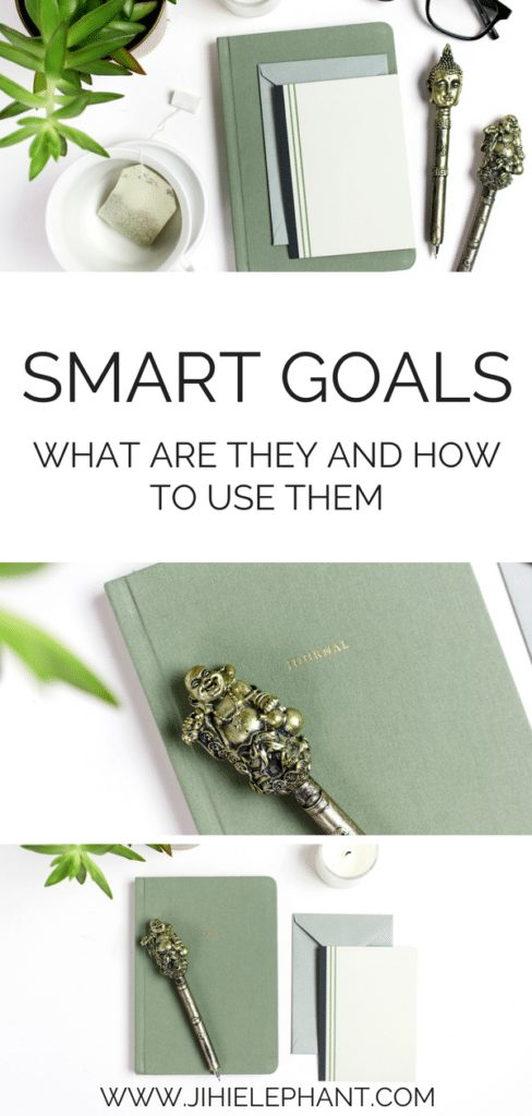 An Introduction to SMART Goals | What Are They and How to Use Them