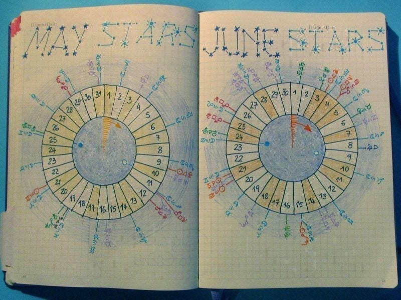 may stars june stars mood habit tracker