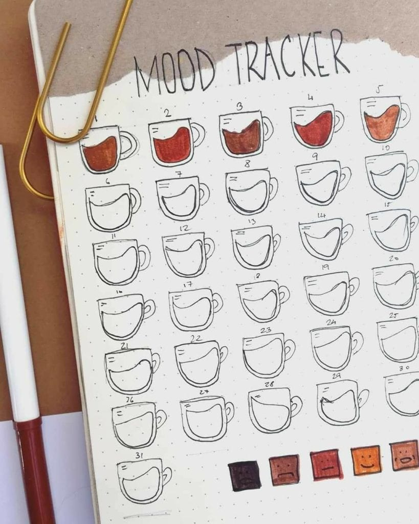 Coffee Mood Tracker by @otrio.stationery