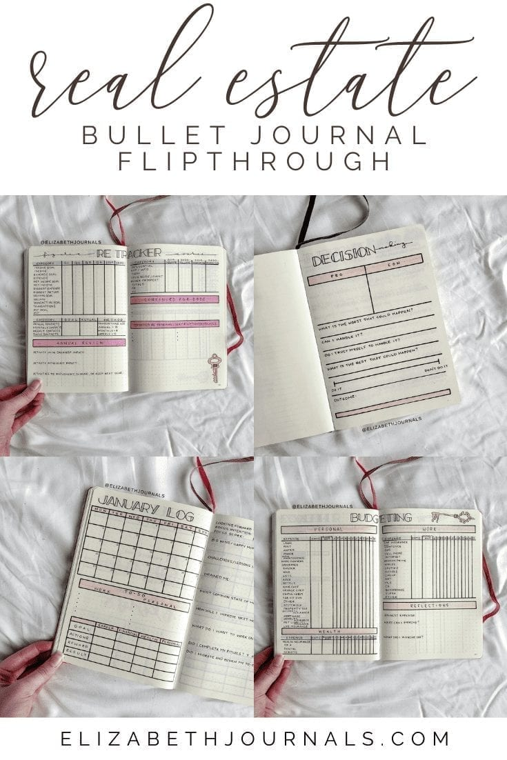 Allison ordered two custom planners for personal development and her real estate work. Below I discuss themes, formats, and layouts included.
