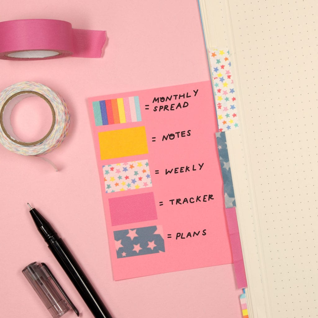 A stack of bujo pages on a table showing a key identifying washi tape pattern and section type-bullet journal hack